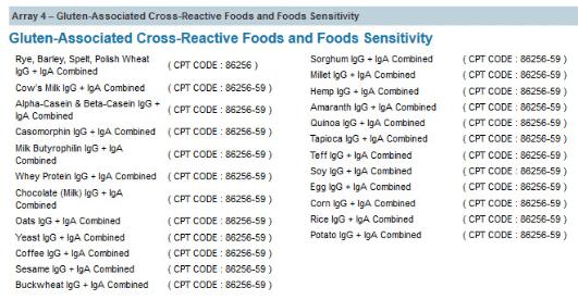 Gluten Cross-Reactive Foods Cyrex-Labs-Array-4