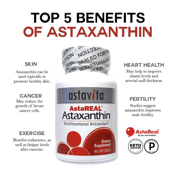 Top 5 Benefits of astaxanthin