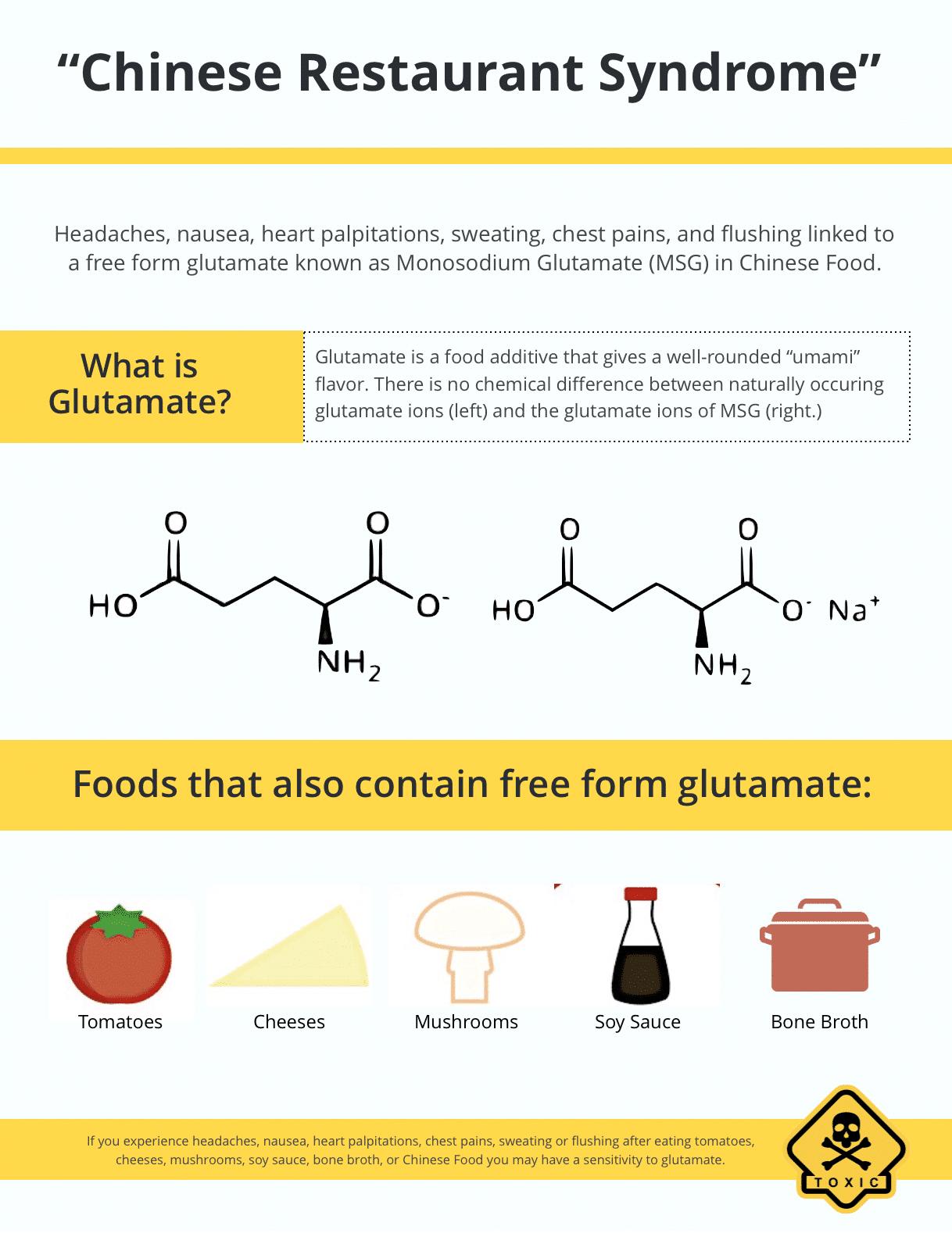 Monosodium Glutamate is msg bad for your health