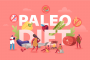 Paleo Diet Systematic Review and Meta Analysis